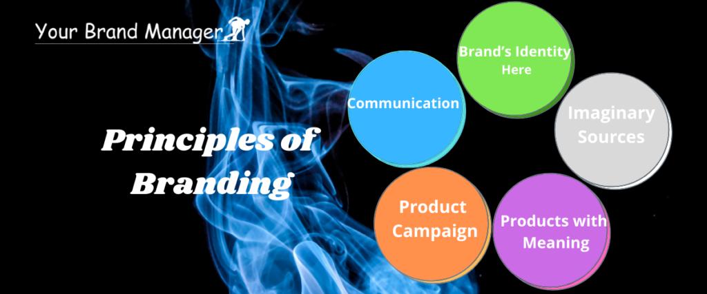 Principle of Branding