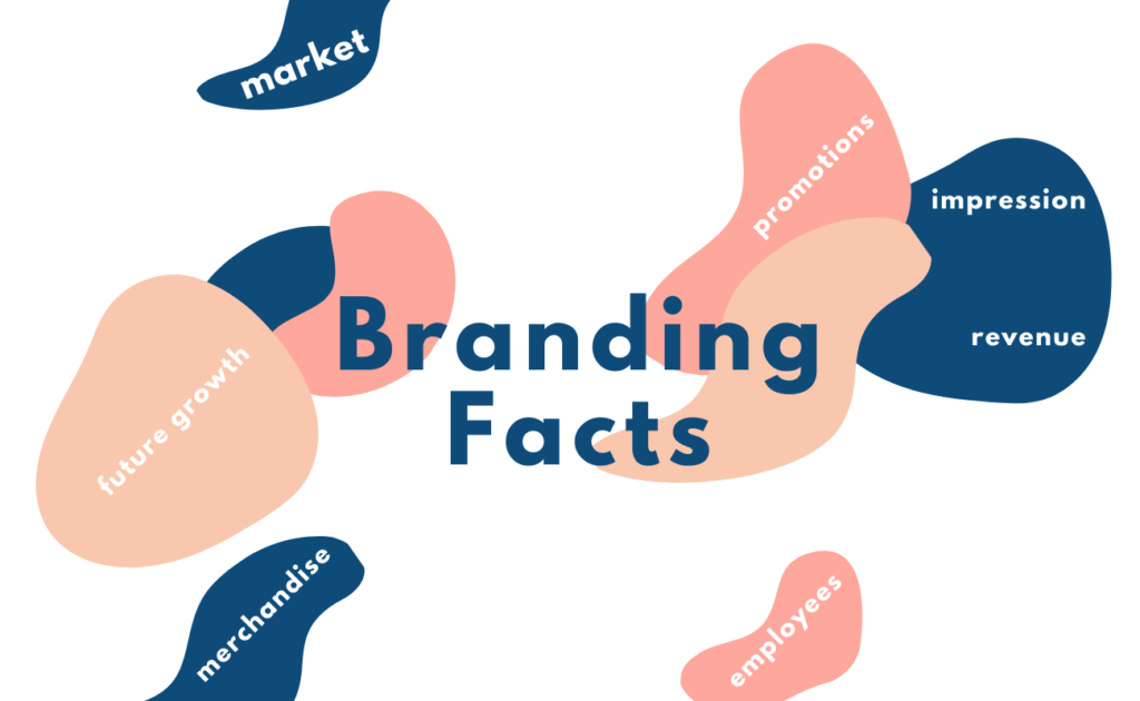 Branding Facts