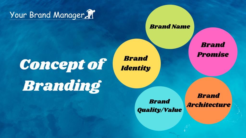 Concept of Branding